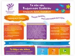 Newsletter for BIOMATIC SCHOOL