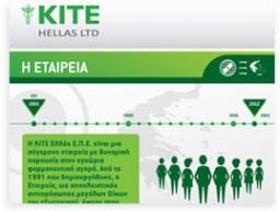kite-infographic