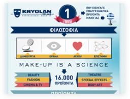 kryolan-infographic